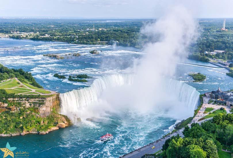 آبشار نیاگارا ، جاذبههای گردشگری کانادا