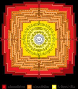 شکل ماندالایی معبد بوروبودور