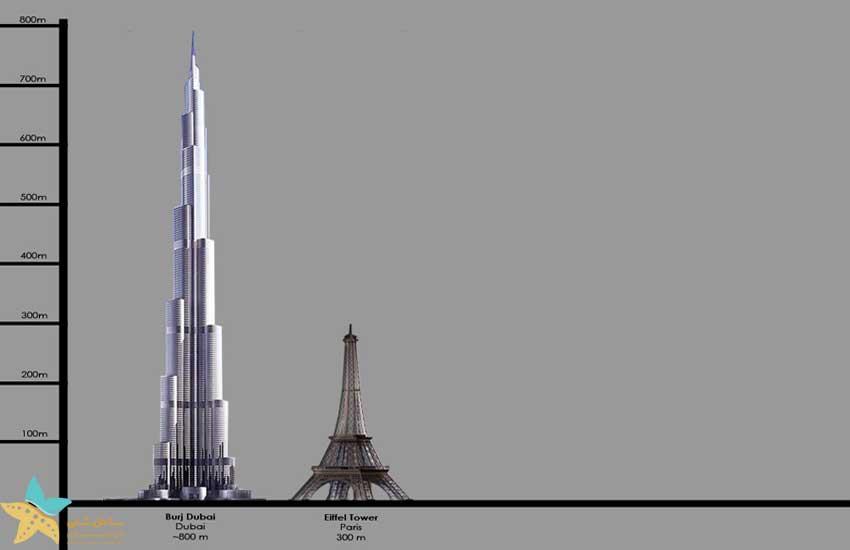 eiffel tower vs burj khalifa